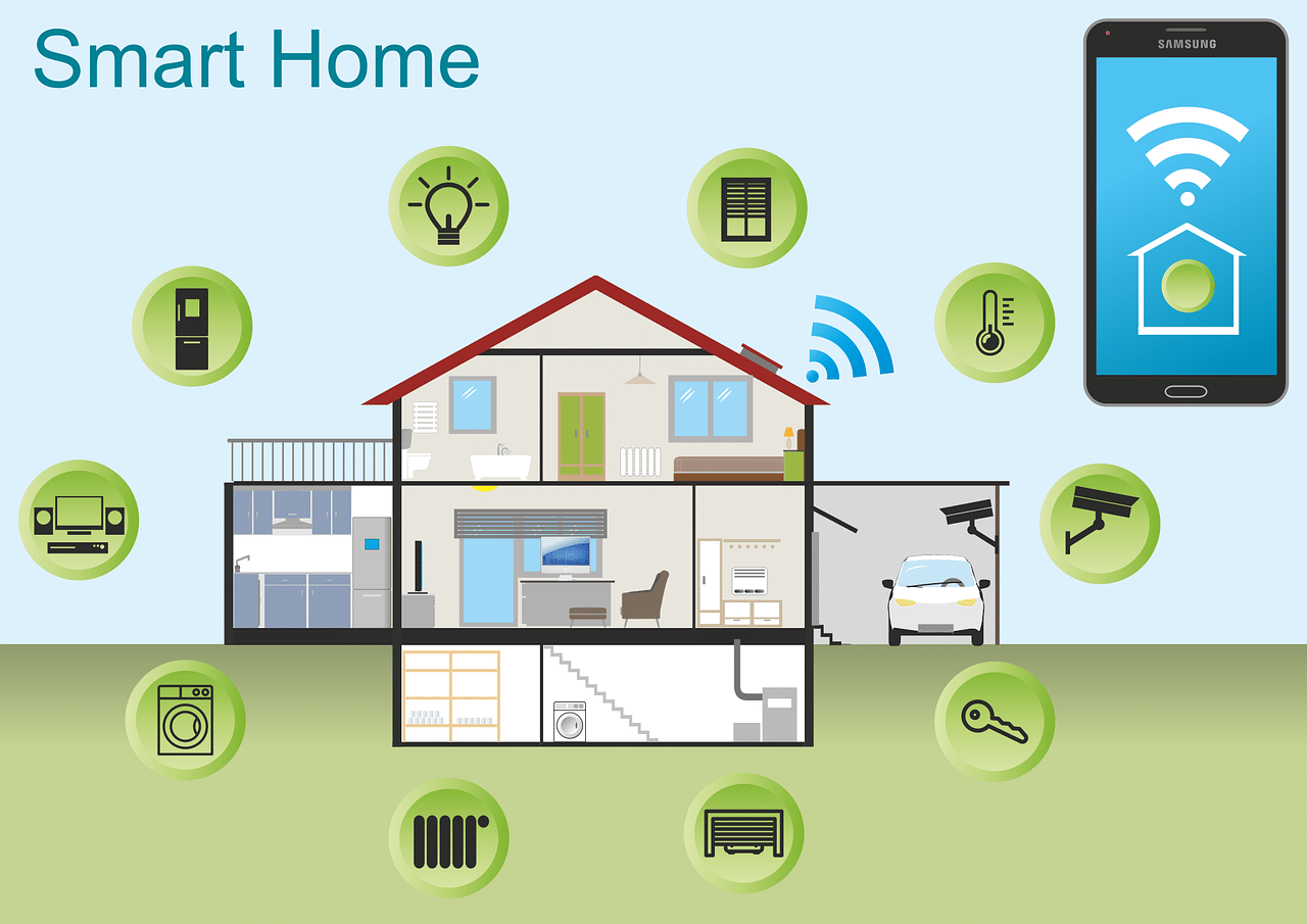 Innovationen um Smart Home