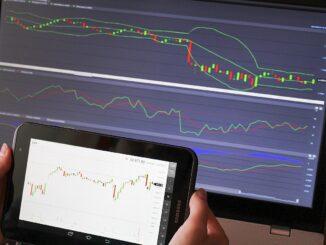 Forex - Wie funktioniert der Devisenmarkt